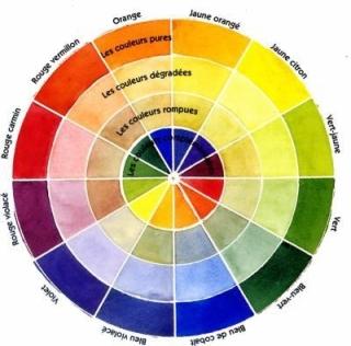roue-chromatique